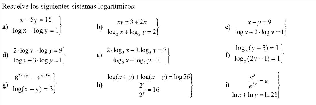 Logaritmos. Ecuaciones exponenciales y logarítmicas.