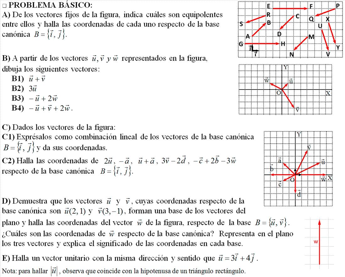 geometria de los vectores en el plano:
