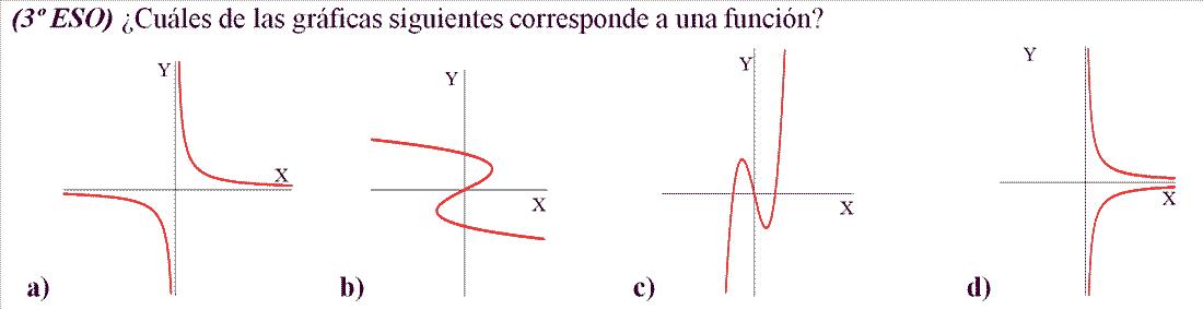 ejercicio resueltos composicion funcion: